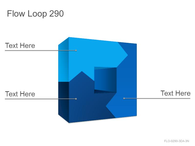 Flow Loop 290