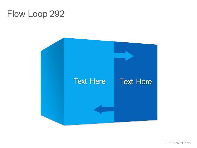 Flow Loop 292