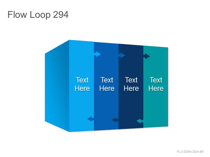 Flow Loop 294