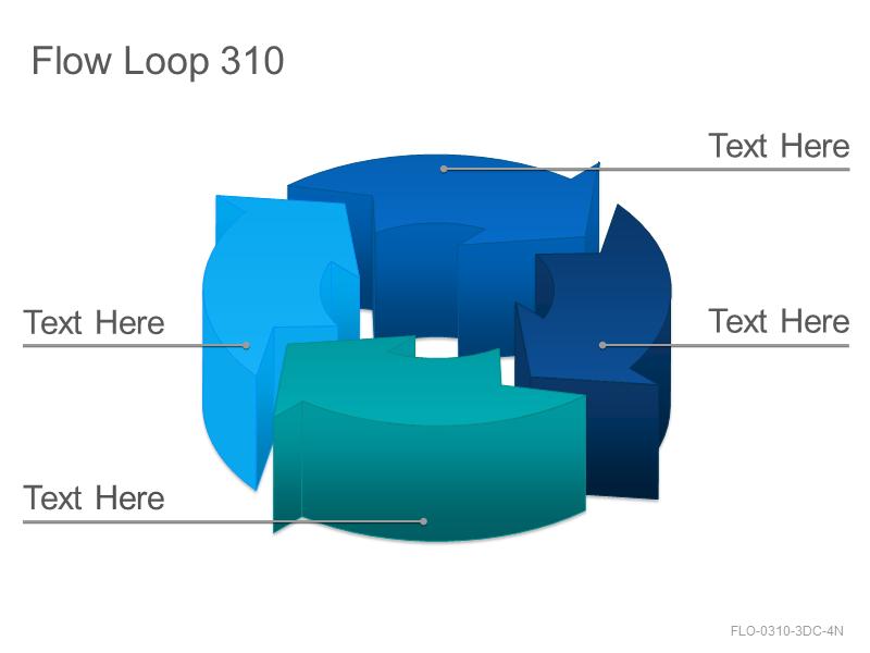 Flow Loop 310