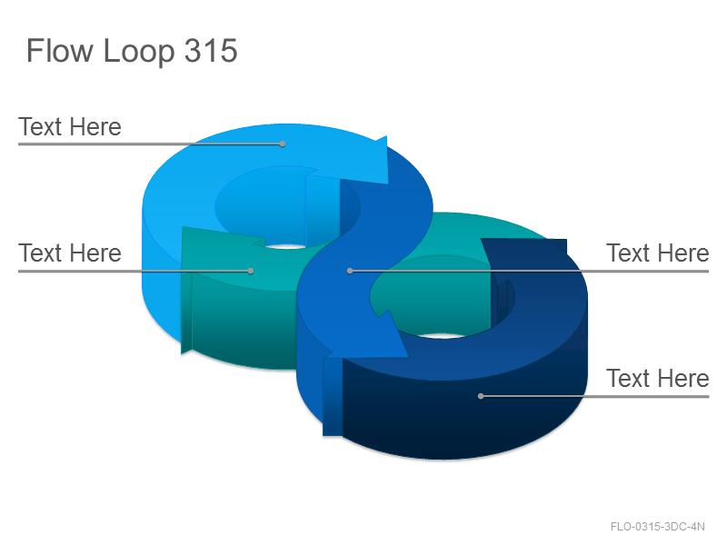 Flow Loop 315
