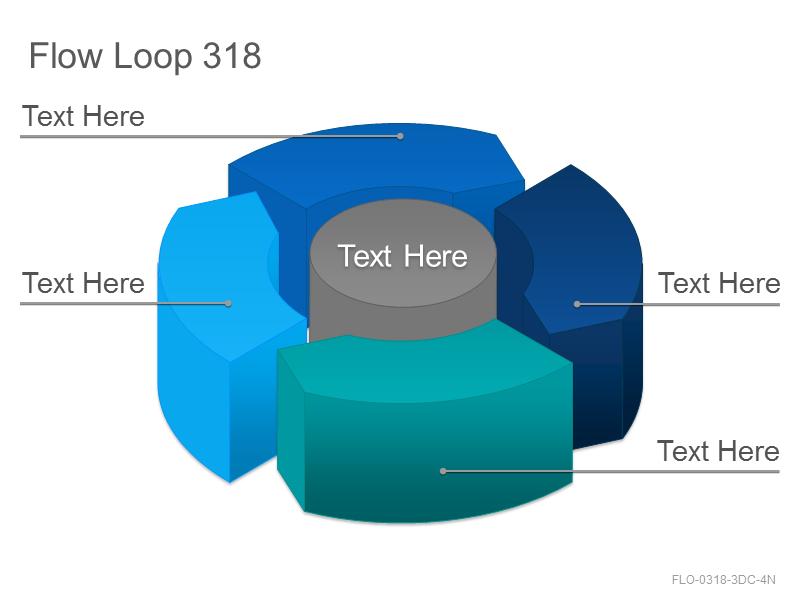 Flow Loop 318