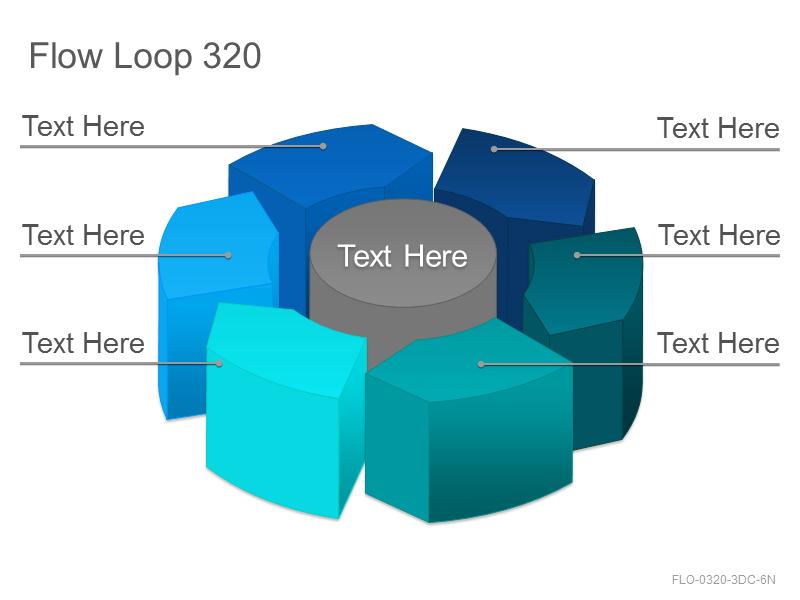 Flow Loop 320