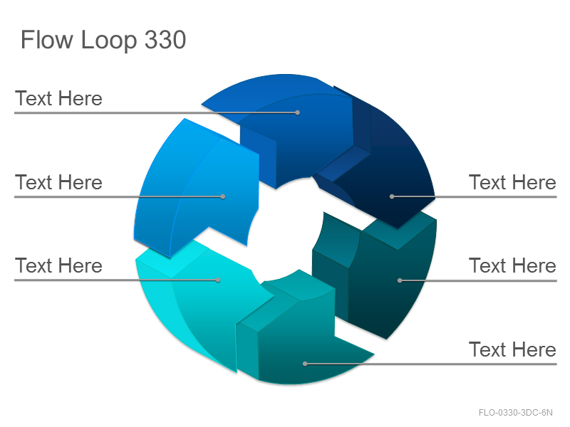 Flow Loop 330