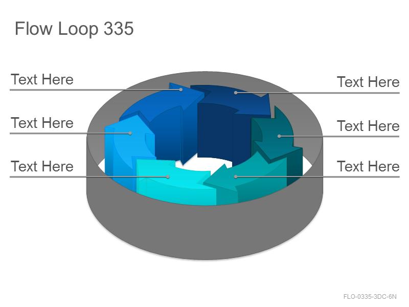 Flow Loop 335