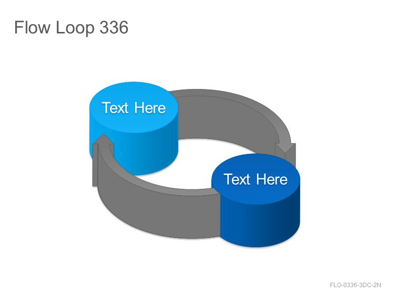 Flow Loop 336