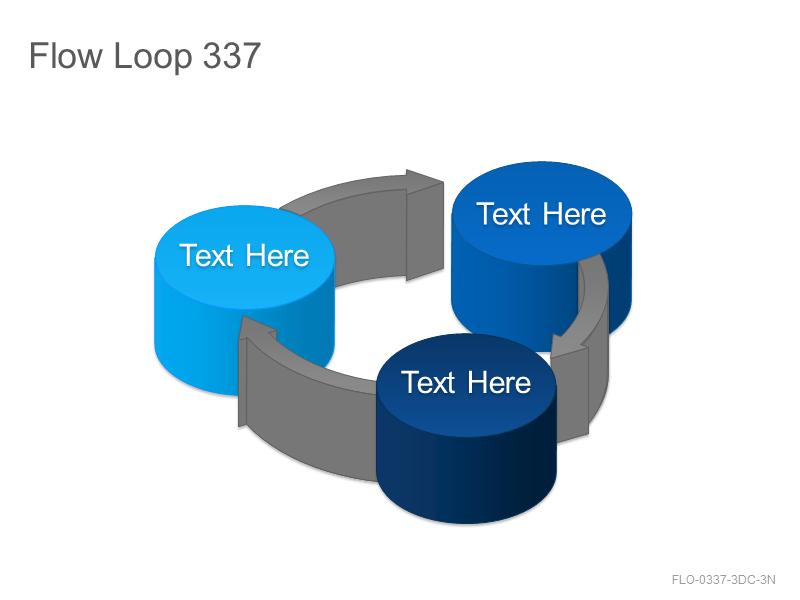 Flow Loop 337