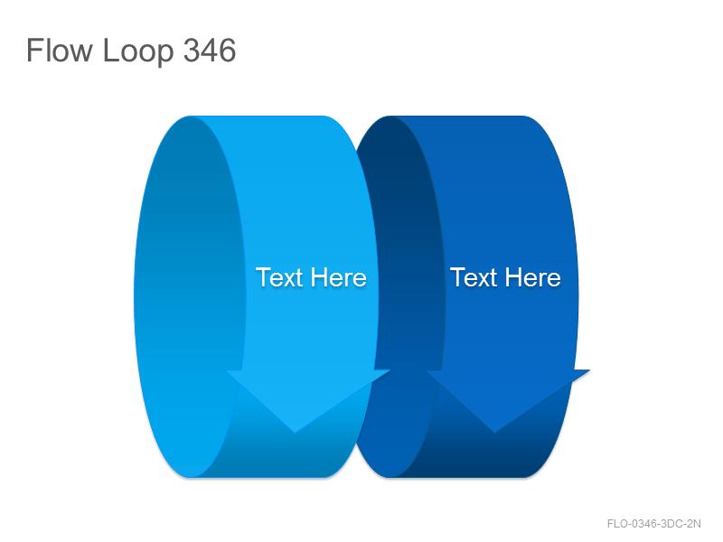 Flow Loop 346