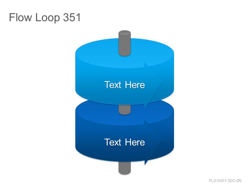 Flow Loop 351