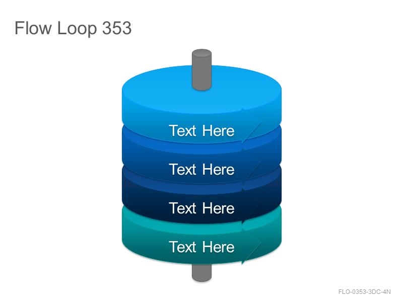 Flow Loop 353