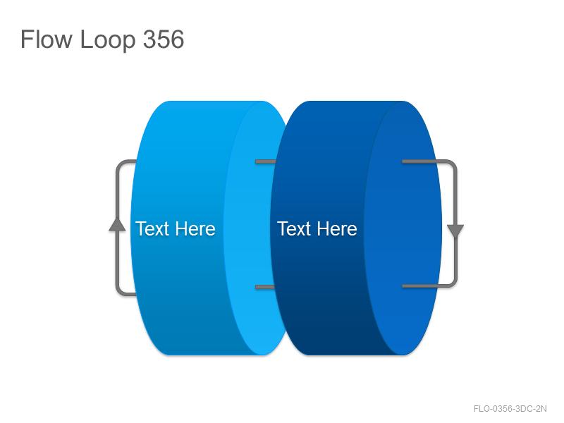 Flow Loop 356