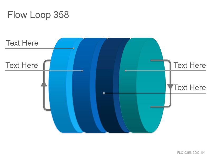 Flow Loop 358