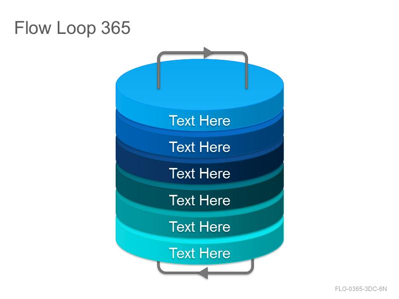Flow Loop 365