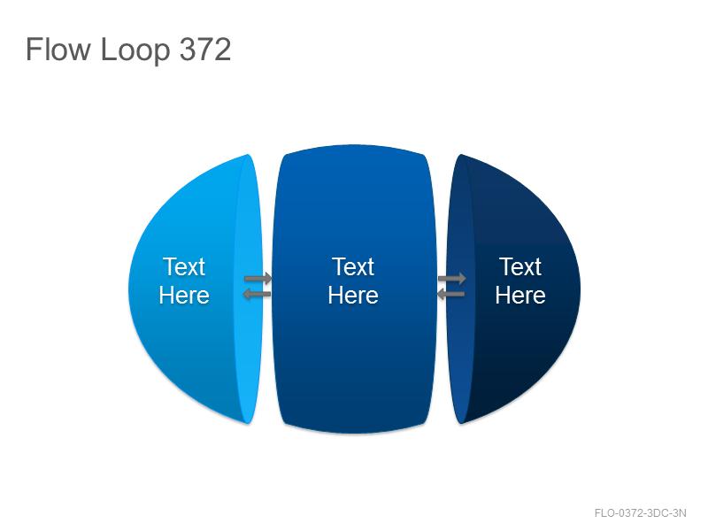 Flow Loop 372