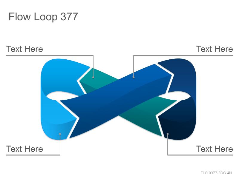 Flow Loop 377