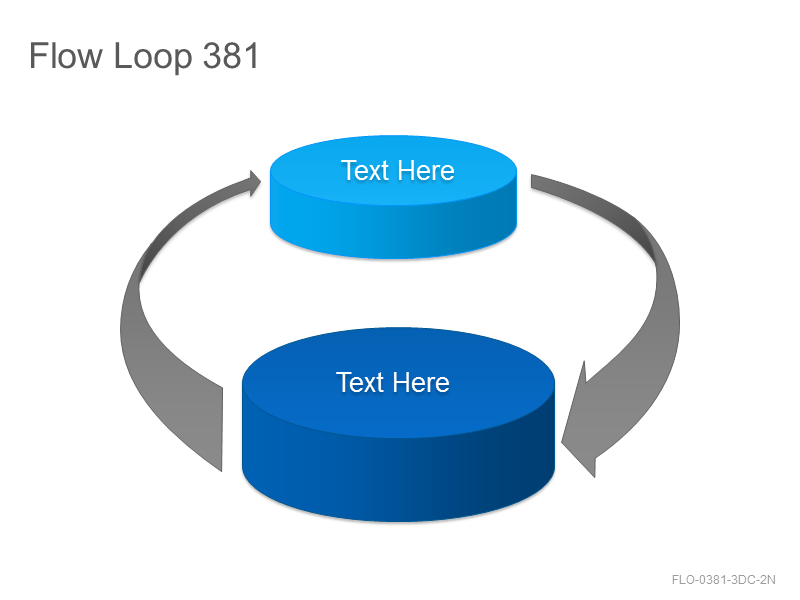 Flow Loop 381
