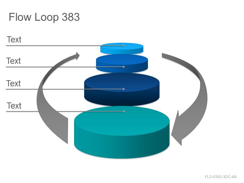 Flow Loop 383