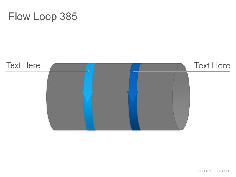 Flow Loop 385