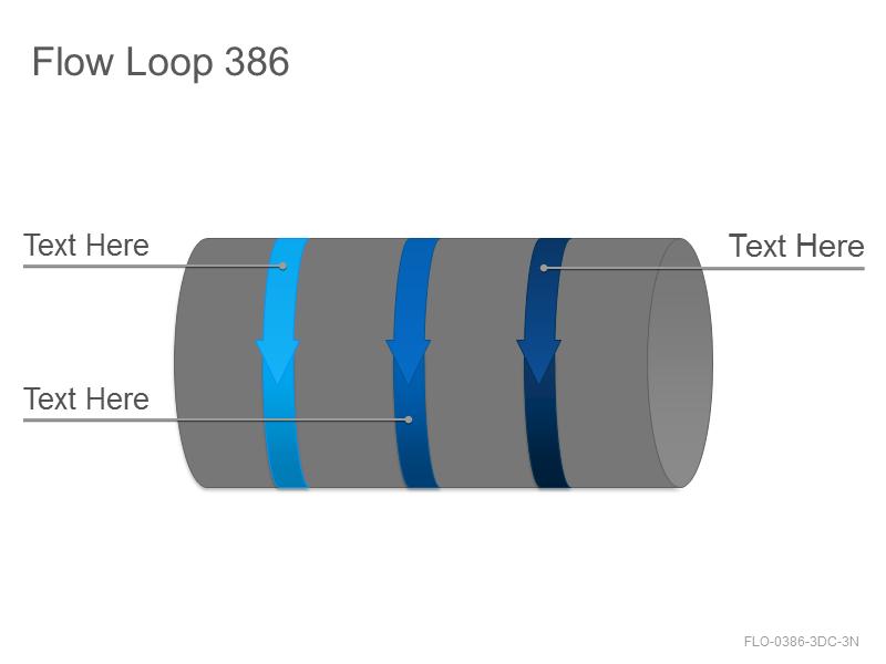 Flow Loop 386