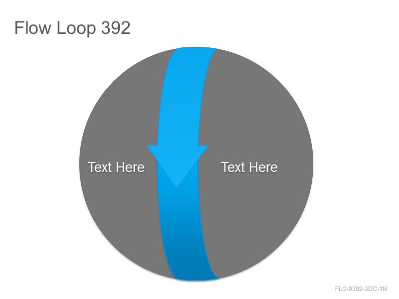 Flow Loop 392