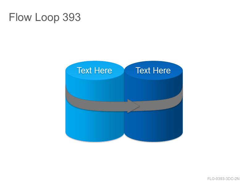 Flow Loop 393