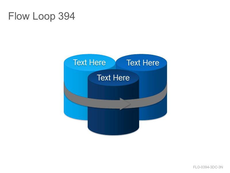 Flow Loop 394
