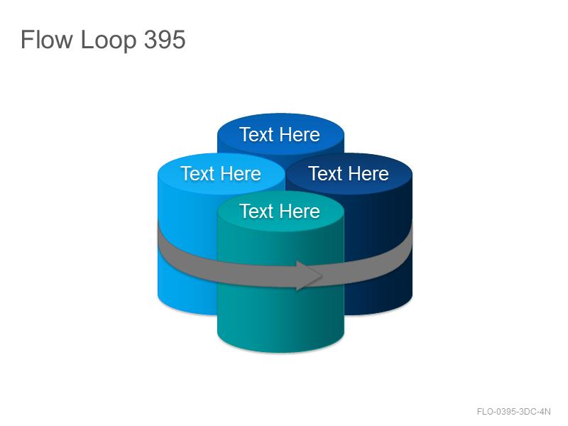 Flow Loop 395