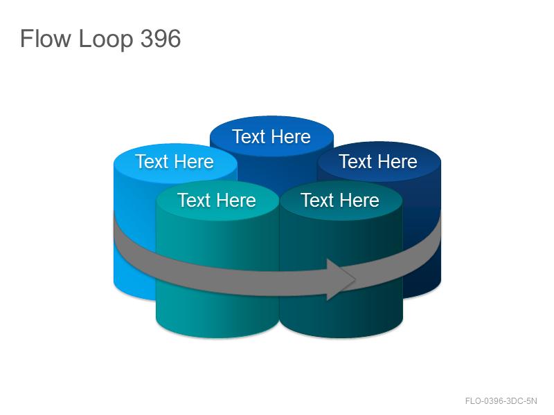 Flow Loop 396