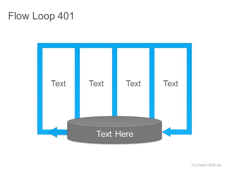 Flow Loop 401