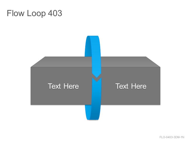 Flow Loop 403