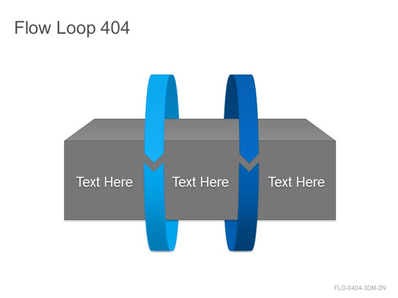 Flow Loop 404