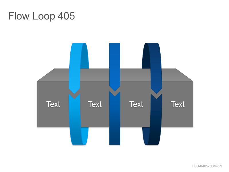 Flow Loop 405