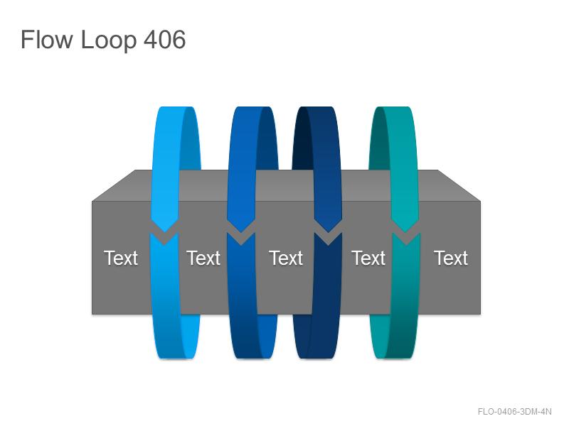 Flow Loop 406
