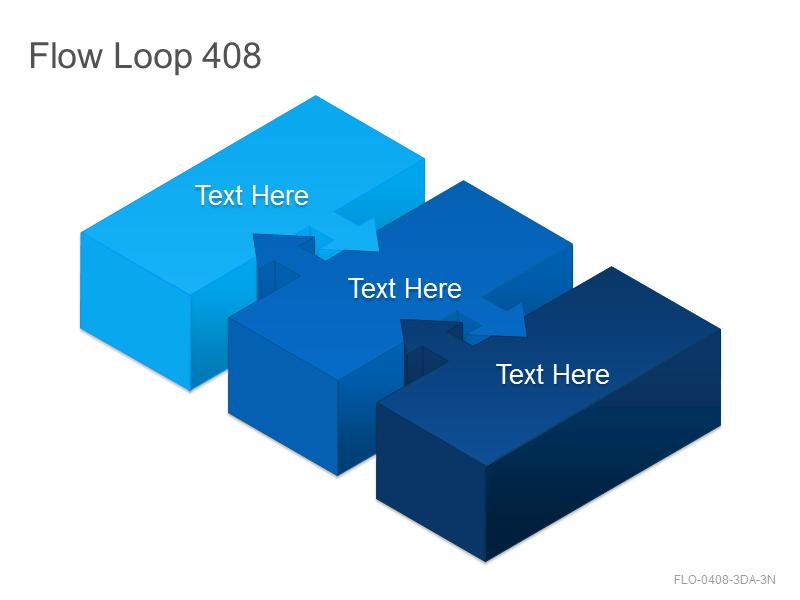 Flow Loop 408
