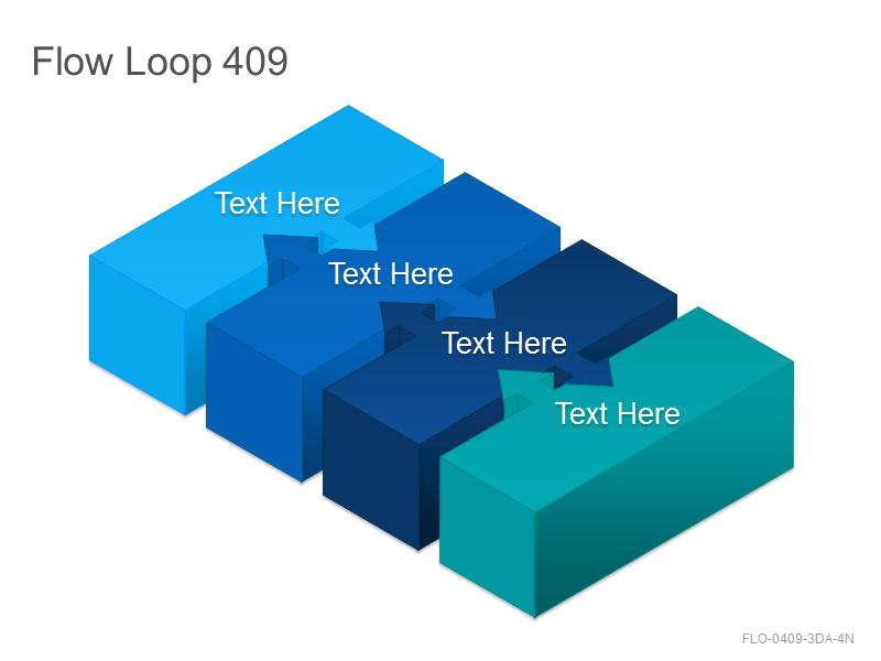 Flow Loop 409