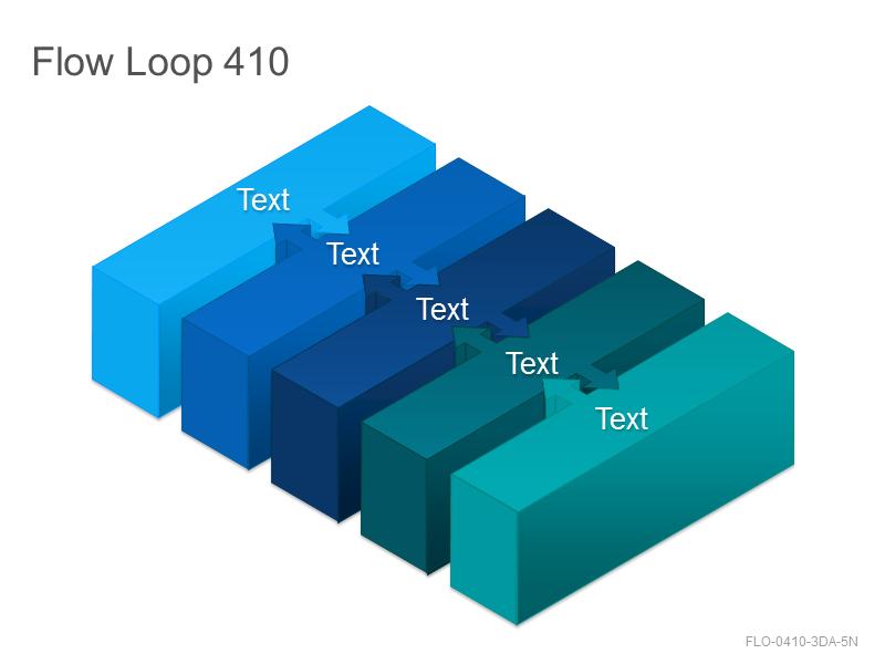 Flow Loop 410