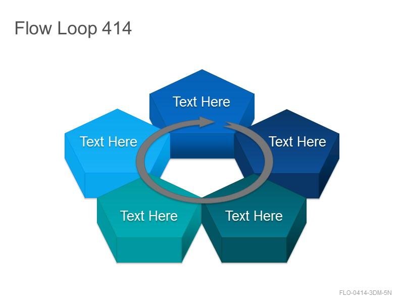 Flow Loop 414