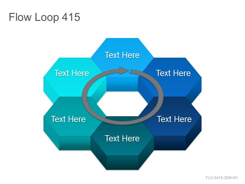 Flow Loop 415