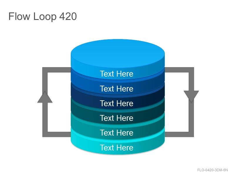 Flow Loop 420