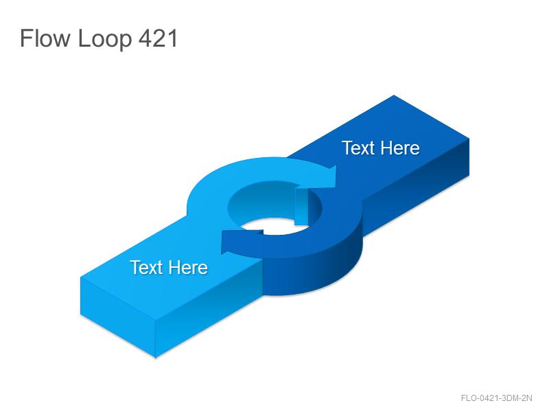 Flow Loop 421
