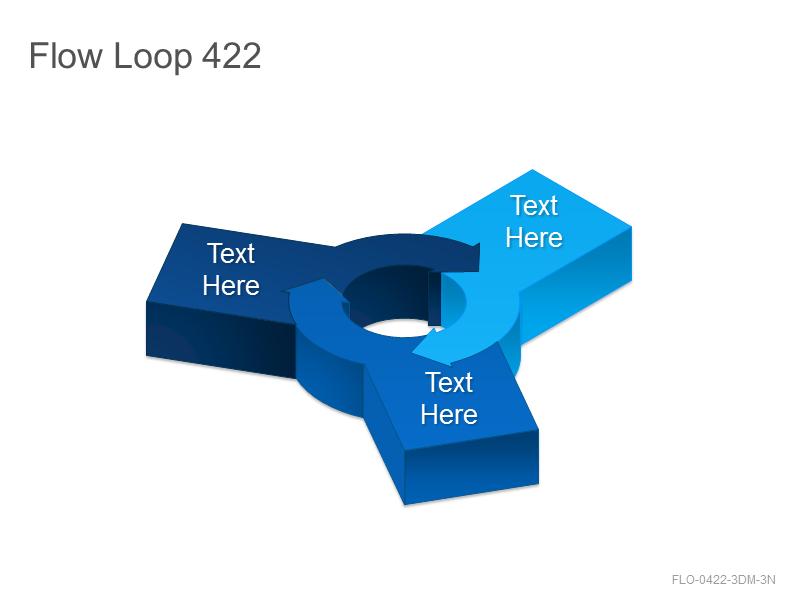 Flow Loop 422
