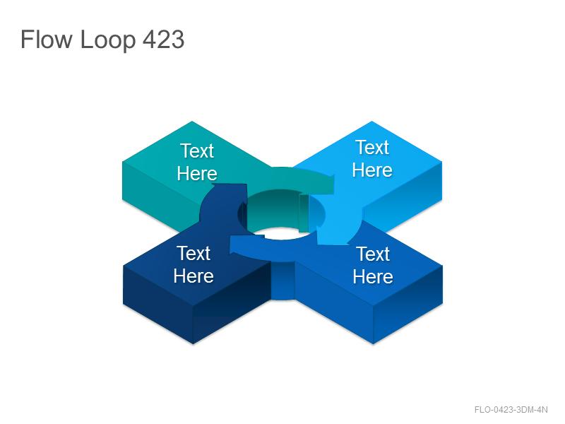 Flow Loop 423