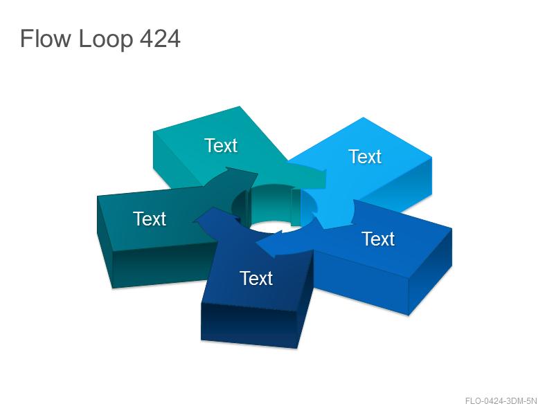 Flow Loop 424