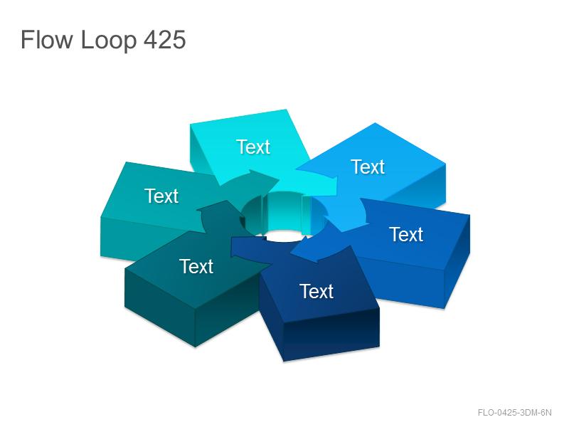 Flow Loop 425