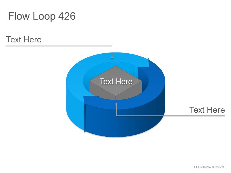 Flow Loop 426