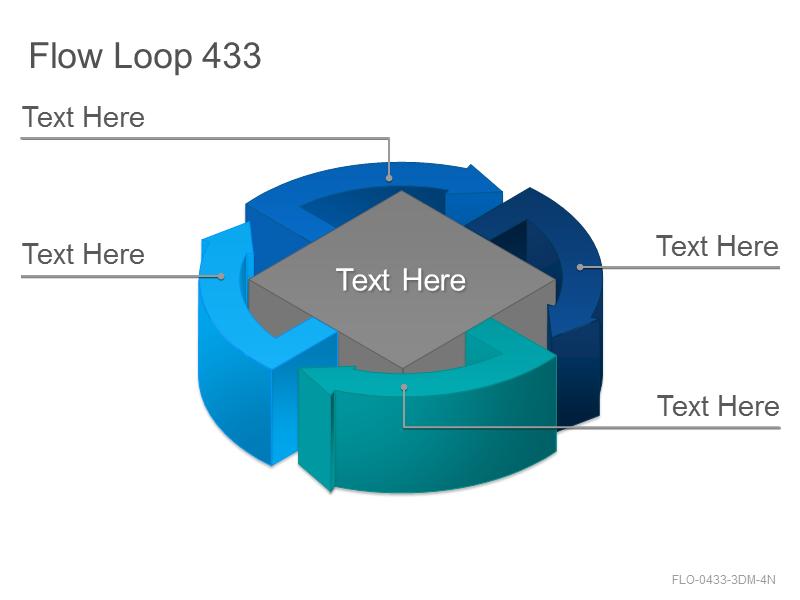 Flow Loop 433