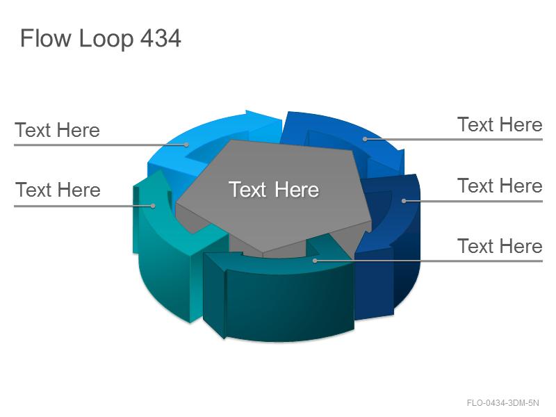 Flow Loop 434