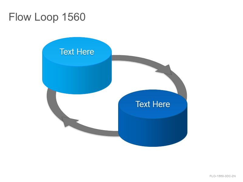 Flow Loop 1560