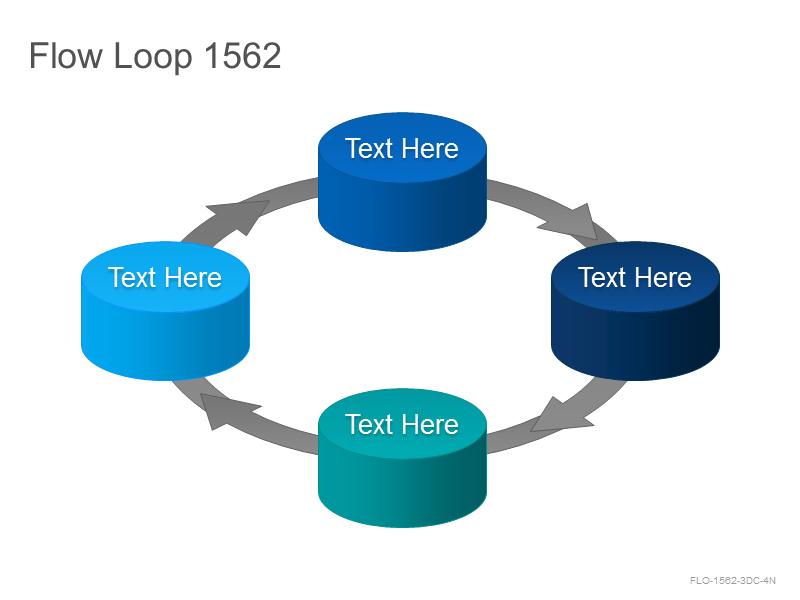 Flow Loop 1562