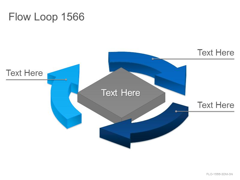 Flow Loop 1566
